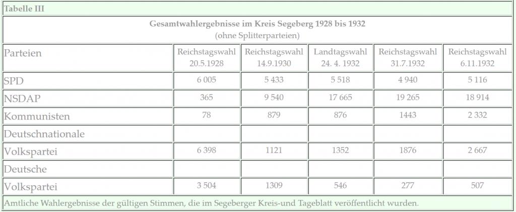 Heinacher_Tabelle3